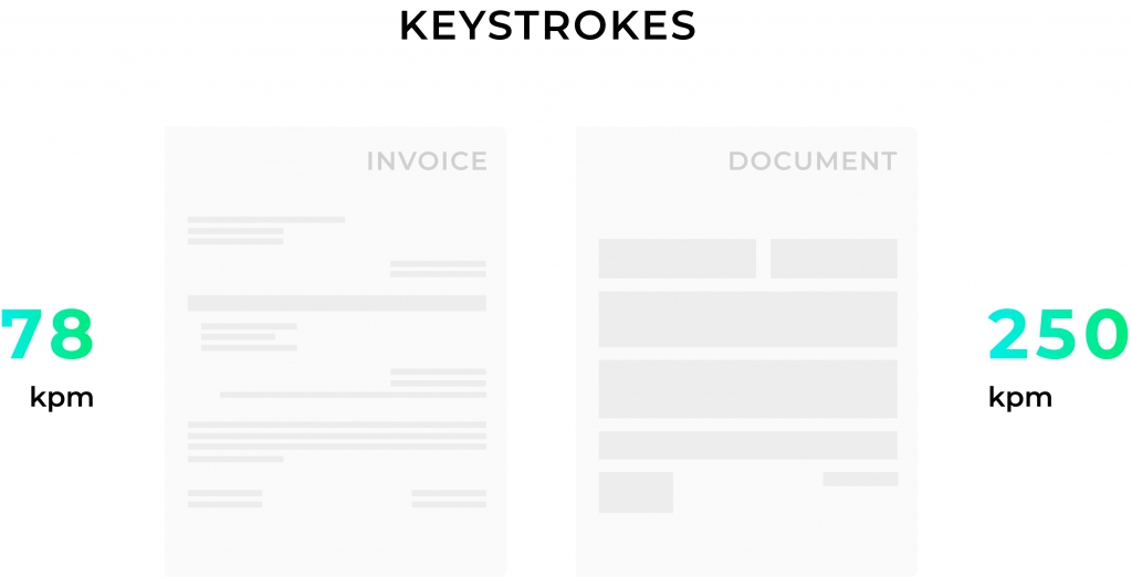 Manual data entry - keystrokes, invoice data extraction